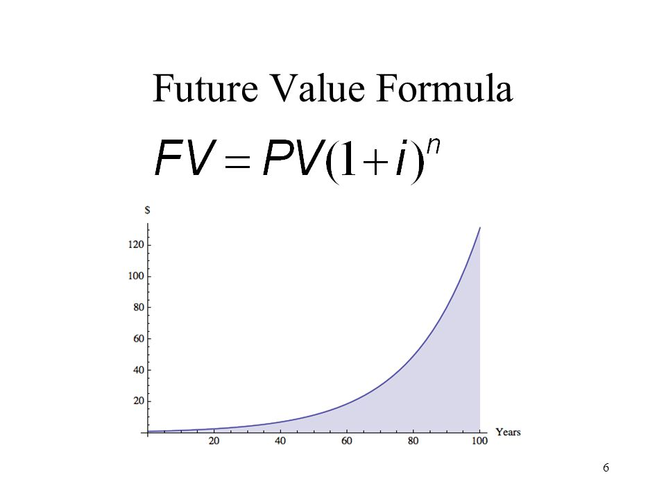 7 Present Value If the interest rate is positive, PV < FV