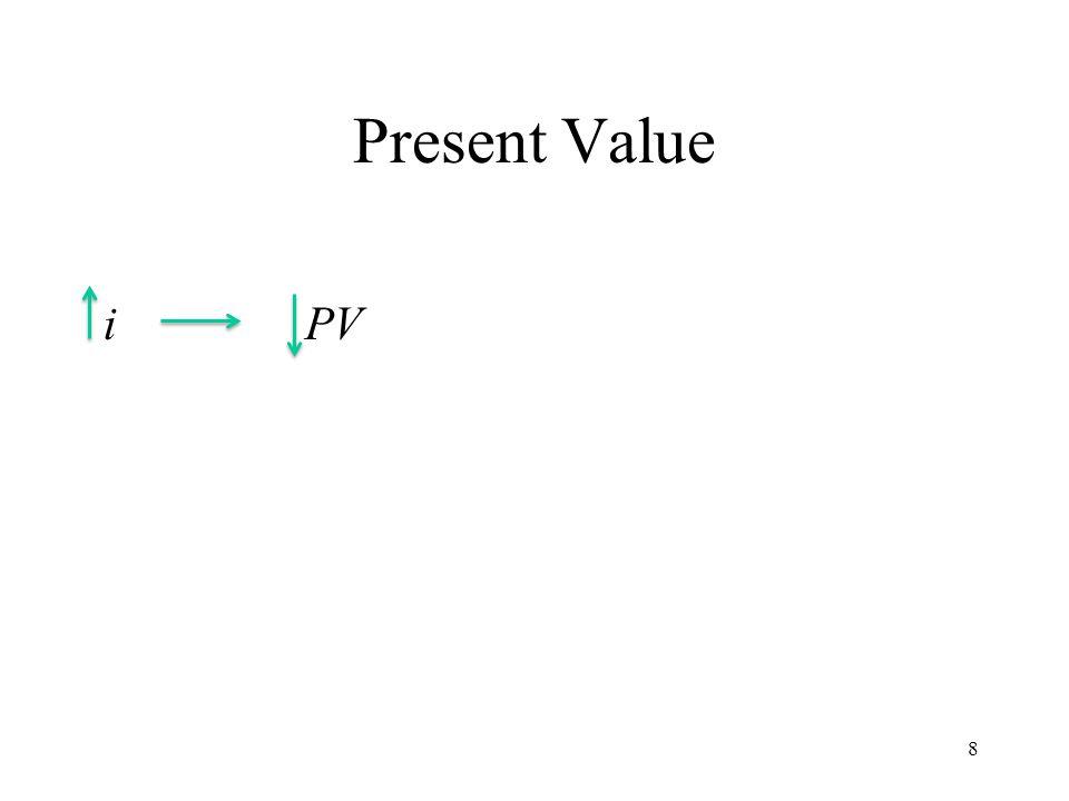 9 Present Value i PV