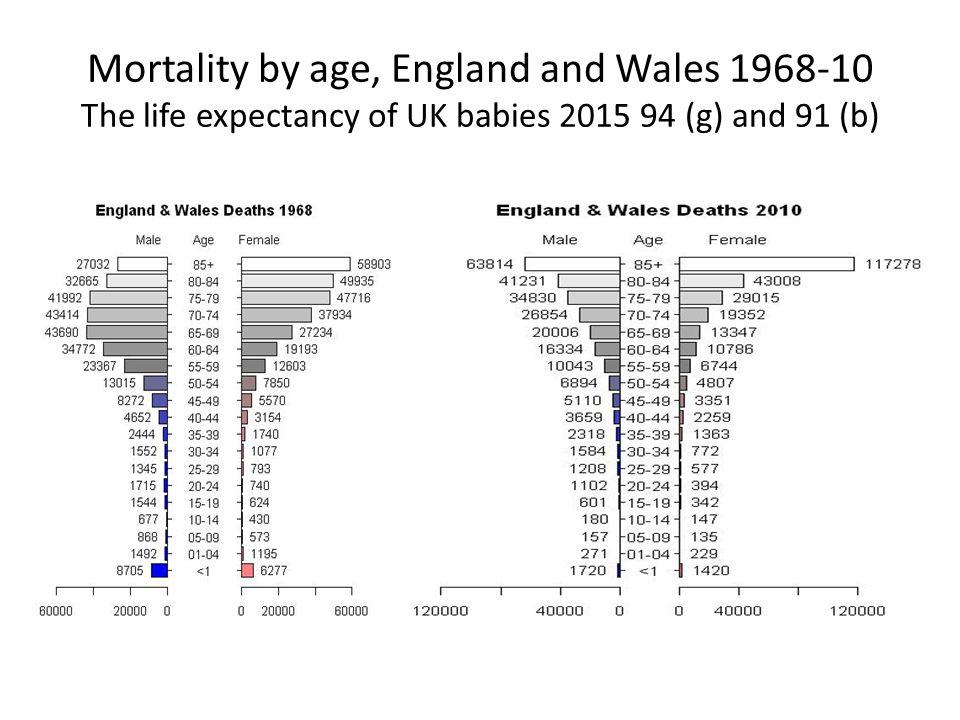 World population density per km (Wiki 2015)