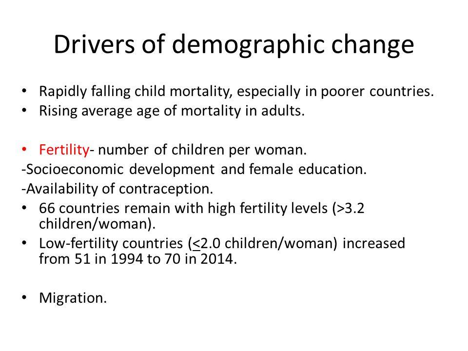 Demographic transition (stylised)