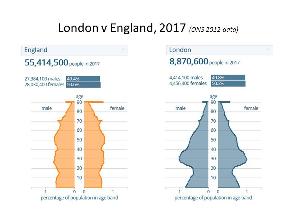 London v England, 2017 (ONS 2012 data)