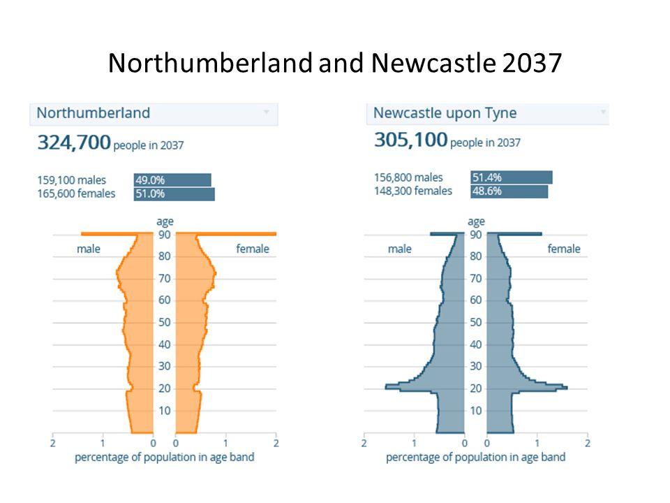 Northumberland and Newcastle 2037