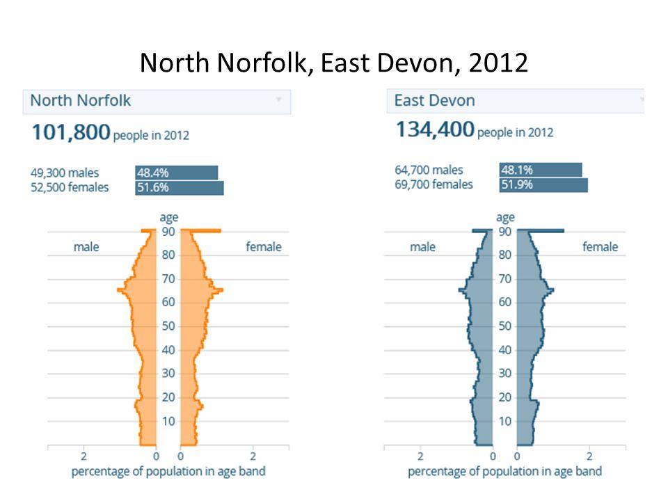 North Norfolk, East Devon, 2012