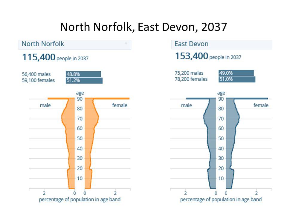 North Norfolk, East Devon, 2037