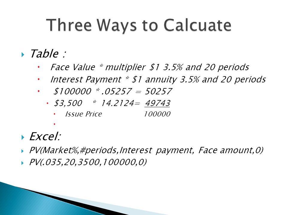  FV= $100000  PMT= 3,500  I/yr = 3.5  N = 20  Press PV  BE 9-2 pg 443