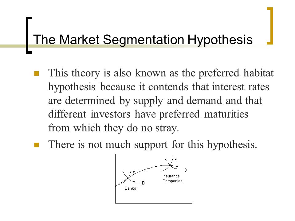 The Market Segmentation Hypothesis This theory is also known as the preferred habitat hypothesis because it contends that interest rates are determine