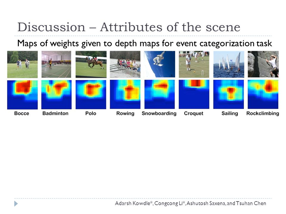 Maps of weights given to depth maps for event categorization task Discussion – Attributes of the scene Adarsh Kowdle*, Congcong Li*, Ashutosh Saxena, and Tsuhan Chen
