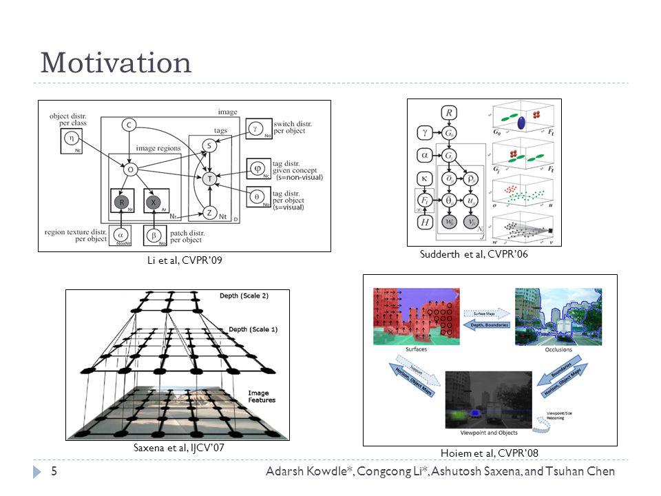 Motivation Li et al, CVPR'09 Hoiem et al, CVPR'08 Sudderth et al, CVPR'06 5Adarsh Kowdle*, Congcong Li*, Ashutosh Saxena, and Tsuhan Chen Saxena et al, IJCV'07