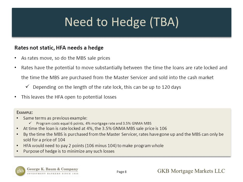 Rates not static, HFA needs a hedge As rates move, so do the MBS sale prices Rates have the potential to move substantially between the time the loans
