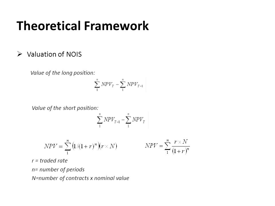 Theoretical Framework  Valuation of NOIS Value of the long position: Value of the short position: r = traded rate n= number of periods N=number of contracts x nominal value