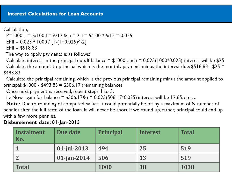 Declining balance interest calculation with equal principal instalment – cont..