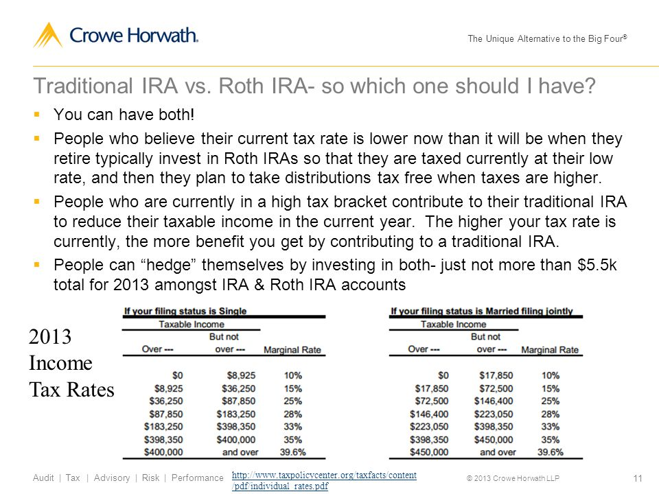 The Unique Alternative to the Big Four ® © 2013 Crowe Horwath LLP 11 Audit | Tax | Advisory | Risk | Performance Traditional IRA vs.