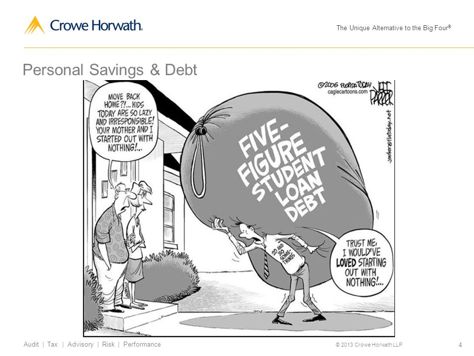 The Unique Alternative to the Big Four ® © 2013 Crowe Horwath LLP 4 Audit | Tax | Advisory | Risk | Performance Personal Savings & Debt
