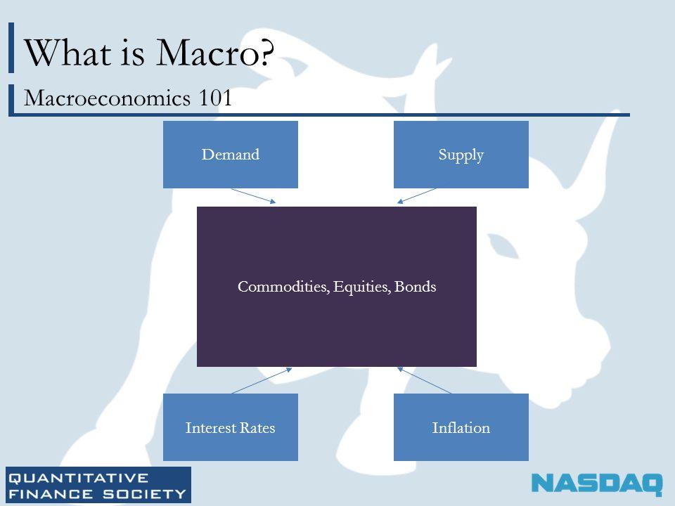 What is Macro.