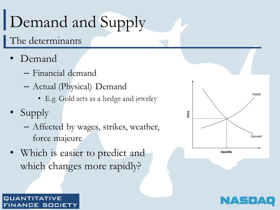 Demand and Supply Demand – Financial demand – Actual (Physical) Demand E.g.