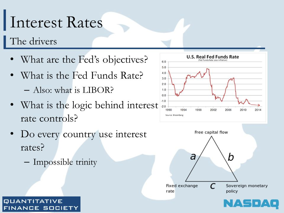 Interest Rates What are the Fed's objectives. What is the Fed Funds Rate.