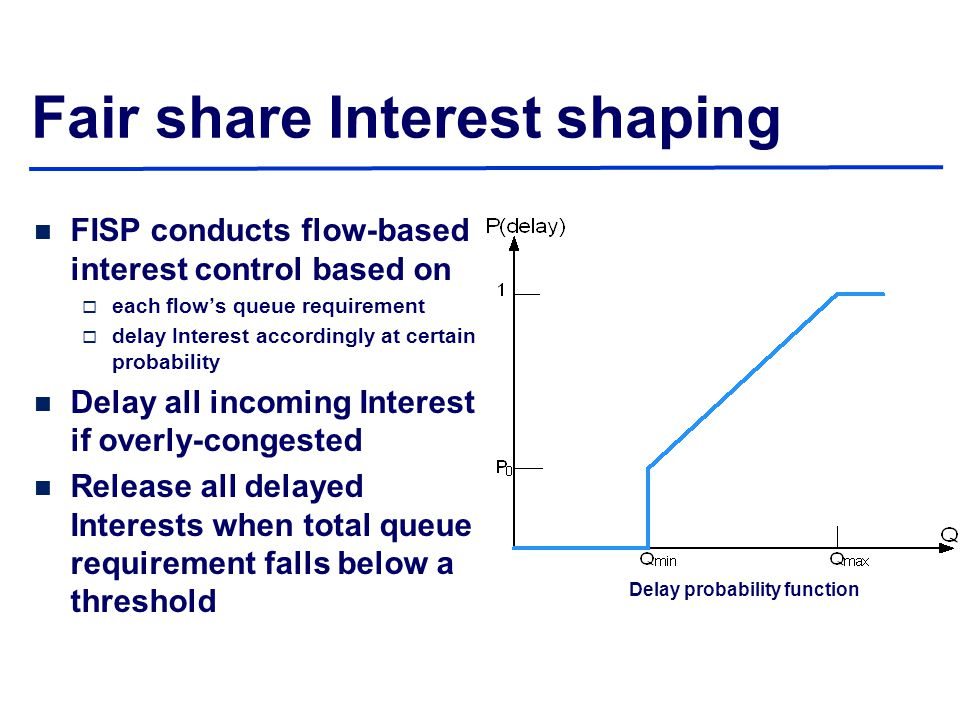 Fair share Interest shaping FISP conducts flow-based interest control based on  each flow's queue requirement  delay Interest accordingly at certain probability Delay all incoming Interest if overly-congested Release all delayed Interests when total queue requirement falls below a threshold Delay probability function