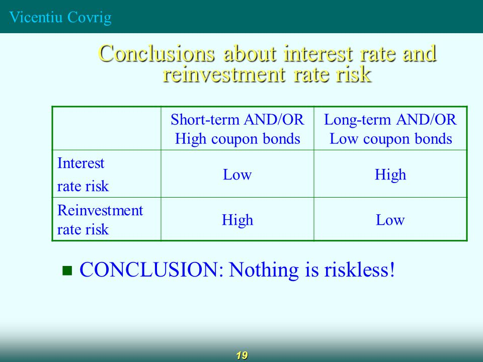 Vicentiu Covrig 19 Conclusions about interest rate and reinvestment rate risk CONCLUSION: Nothing is riskless.