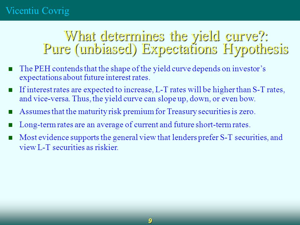 Vicentiu Covrig 9 What determines the yield curve : Pure (unbiased) Expectations Hypothesis The PEH contends that the shape of the yield curve depends on investor's expectations about future interest rates.