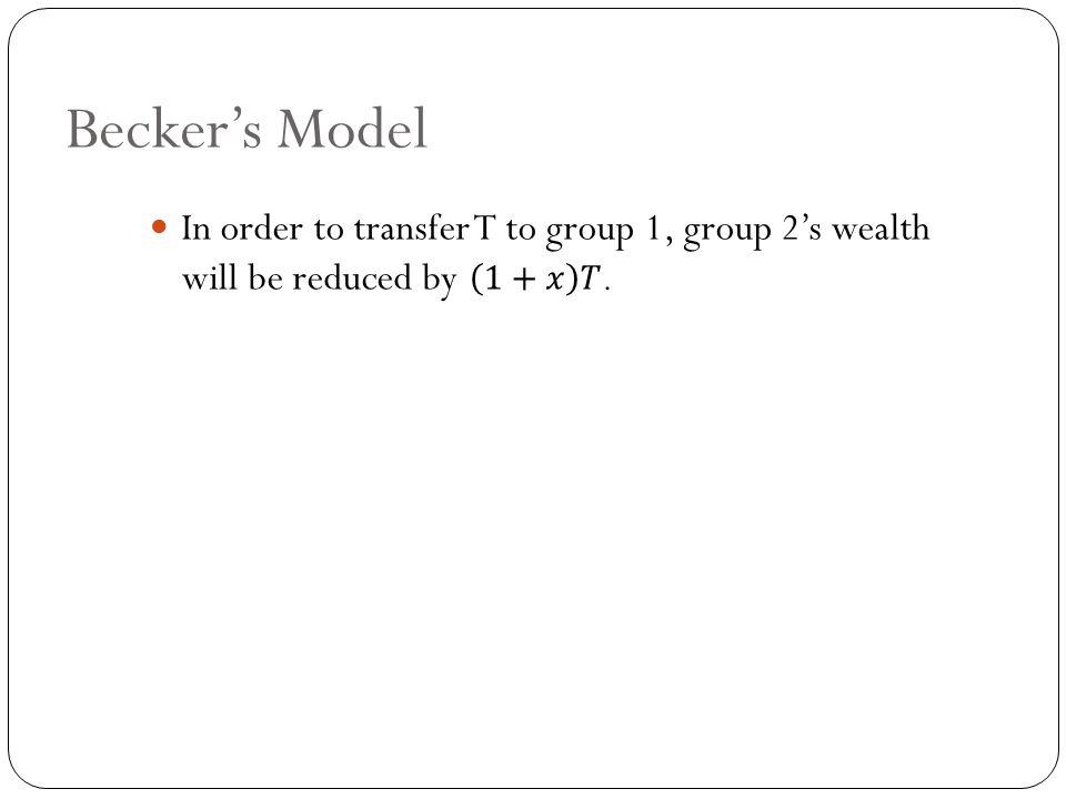 Becker's Model