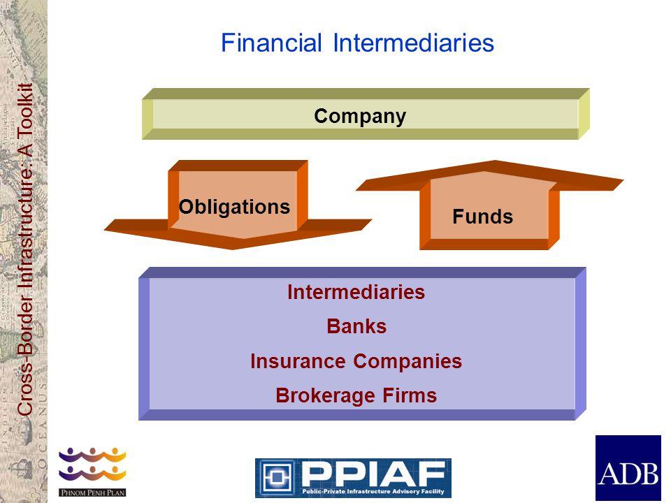 Cross-Border Infrastructure: A Toolkit Financial Intermediaries Intermediaries Investors Depositors Policyholders Investors Obligations Funds