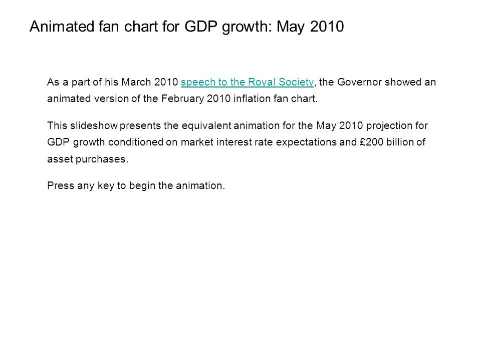 Animated fan chart for GDP growth: May 2010 As a part of his March 2010 speech to the Royal Society, the Governor showed an animated version of the February 2010 inflation fan chart.speech to the Royal Society This slideshow presents the equivalent animation for the May 2010 projection for GDP growth conditioned on market interest rate expectations and £200 billion of asset purchases.