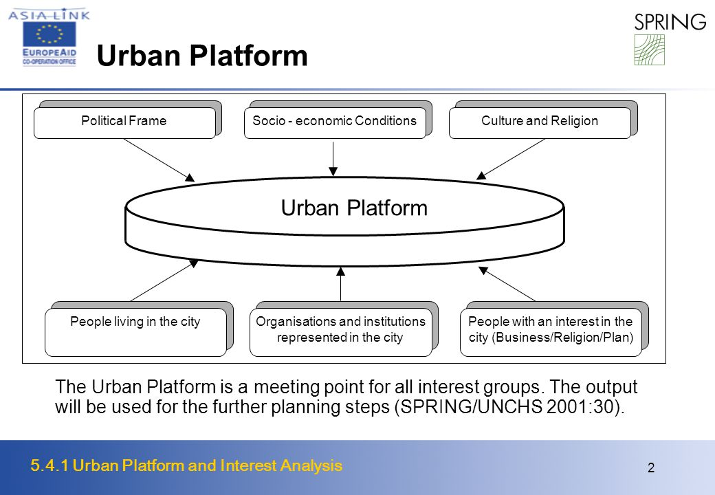 5.4.1 Urban Platform and Interest Analysis 2 Urban Platform Socio - economic Conditions Urban Platform Culture and ReligionPolitical Frame People with an interest in the city (Business/Religion/Plan) Organisations and institutions represented in the city People living in the city The Urban Platform is a meeting point for all interest groups.