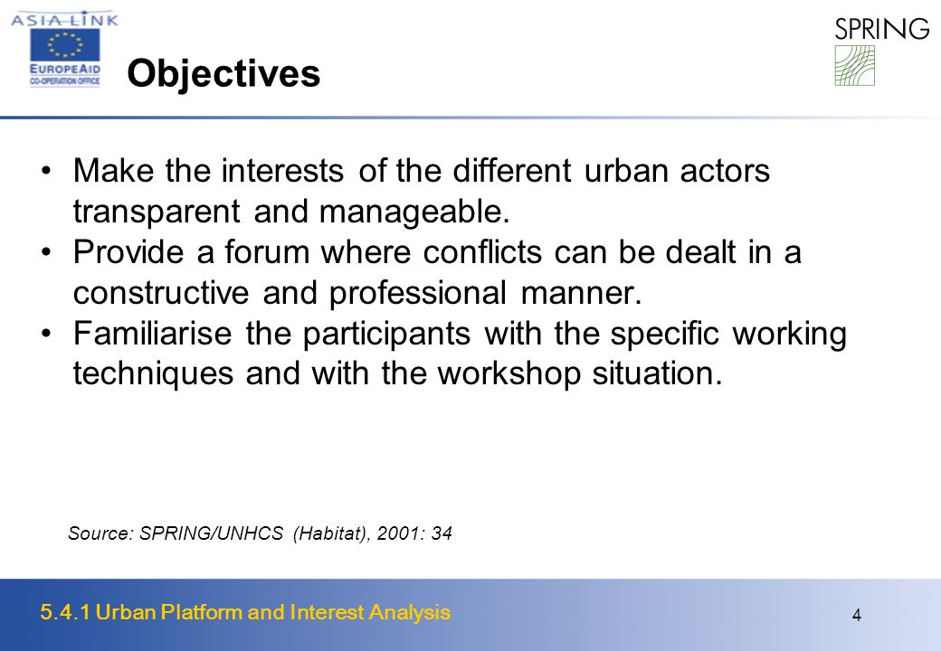 5.4.1 Urban Platform and Interest Analysis 4 Objectives Make the interests of the different urban actors transparent and manageable.