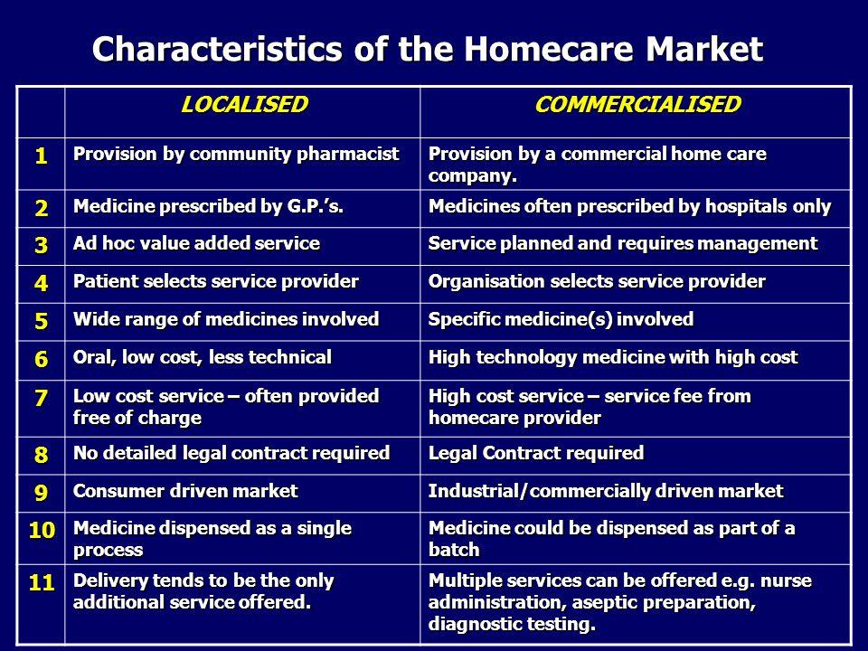 LOCALISEDCOMMERCIALISED 1 Provision by community pharmacist Provision by a commercial home care company.
