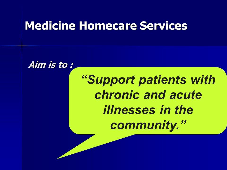 Pharma Industry Issues.