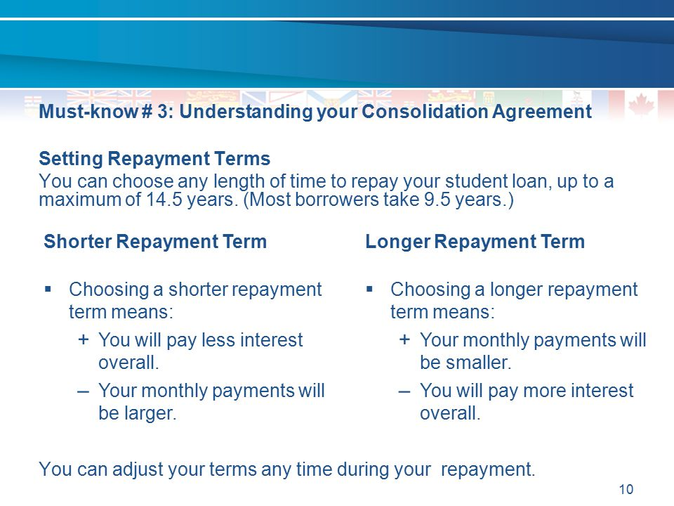 10 Must-know # 3: Understanding your Consolidation Agreement Setting Repayment Terms You can choose any length of time to repay your student loan, up