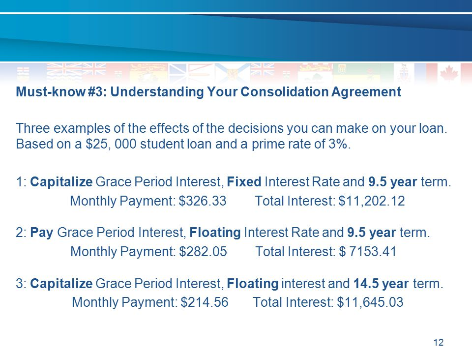 Three examples of the effects of the decisions you can make on your loan. Based on a $25, 000 student loan and a prime rate of 3%. 1: Capitalize Grace