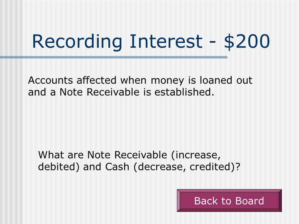 Recording Interest - $100 Interest = Principal x Interest Rate x Time.