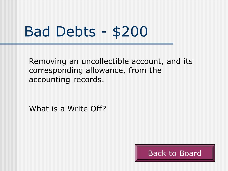 Bad Debts - $100 The account used to report an estimate of this period's credit sales that customers are likely to fail to pay.