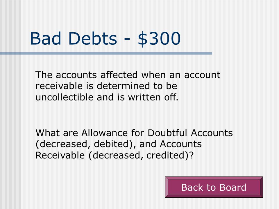 Bad Debts - $200 Removing an uncollectible account, and its corresponding allowance, from the accounting records.