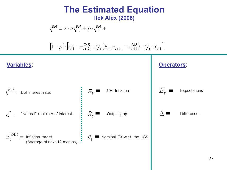 27 The Estimated Equation Ilek Alex (2006) Variables: BoI interest rate. Inflation target (Average of next 12 months). Output gap. Nominal FX w.r.t. t