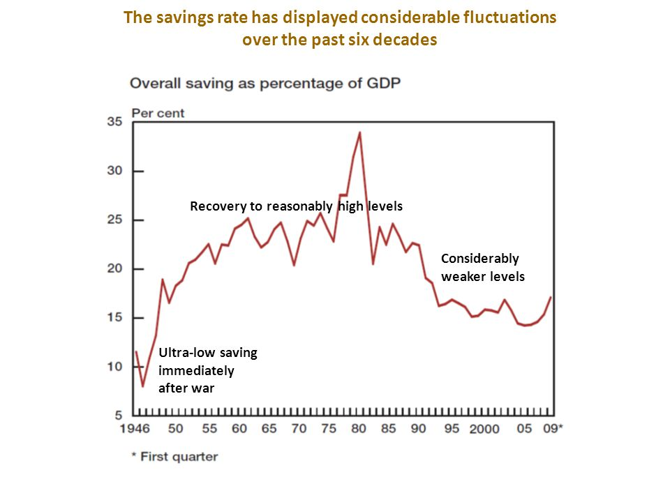 General observations on saving