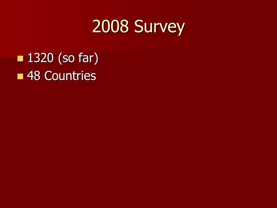 2008 Survey 1320 (so far) 1320 (so far) 48 Countries 48 Countries