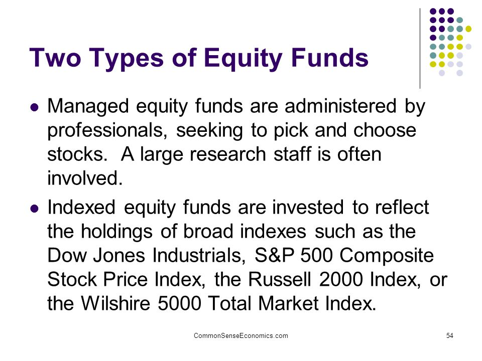 CommonSenseEconomics.com54 Two Types of Equity Funds Managed equity funds are administered by professionals, seeking to pick and choose stocks.