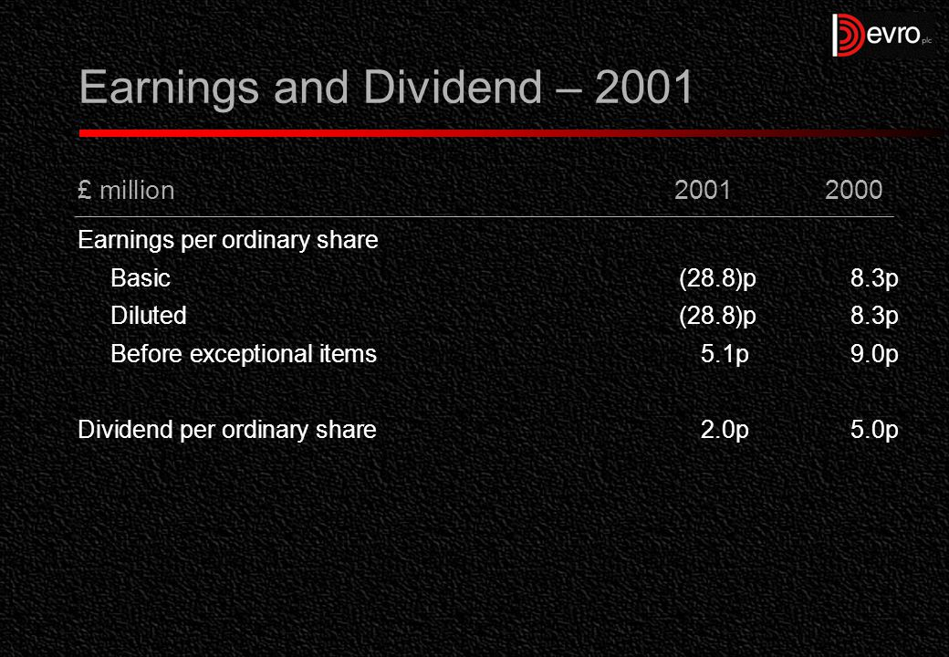 Earnings and Dividend – 2001 Earnings per ordinary share Basic(28.8)p8.3p Diluted(28.8)p8.3p Before exceptional items5.1p9.0p Dividend per ordinary share2.0p5.0p £ million 2001 2000