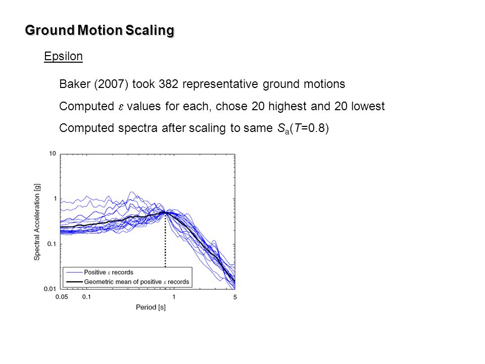 Ground Motion Scaling Epsilon Baker (2007) took 382 representative ground motions Computed  values for each, chose 20 highest and 20 lowest Computed