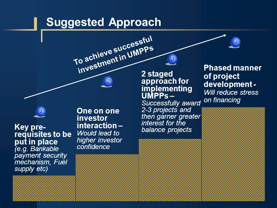 1234 Suggested Approach To achieve successful investment in UMPPs One on one investor interaction – Would lead to higher investor confidence 2 staged approach for implementing UMPPs – Successfully award 2-3 projects and then garner greater interest for the balance projects Phased manner of project development - Will reduce stress on financing Key pre- requisites to be put in place (e.g.