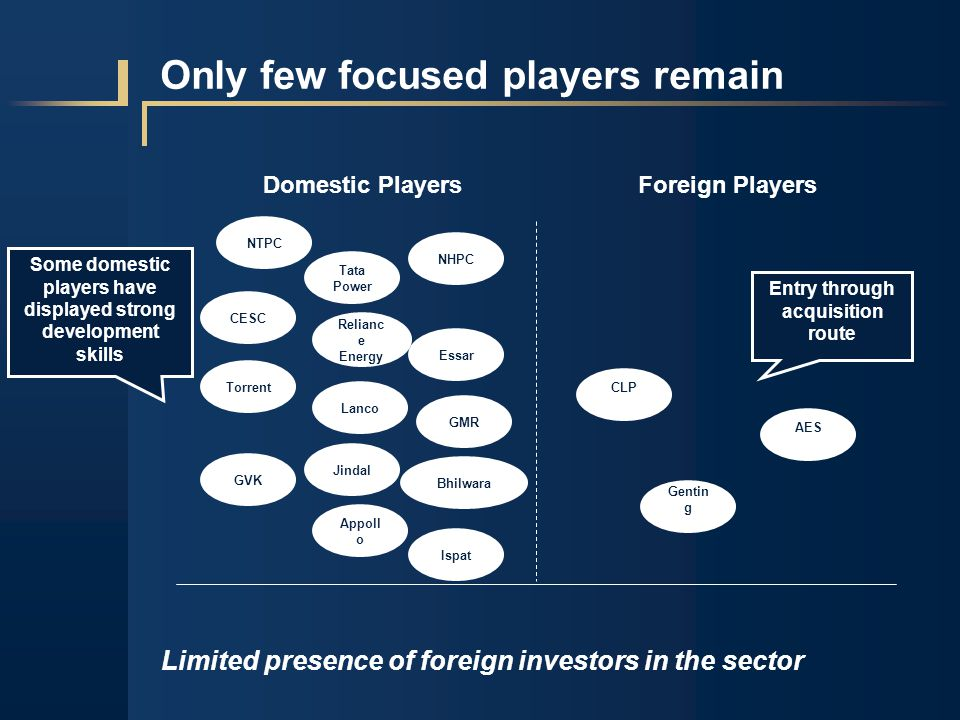 Only few focused players remain Domestic PlayersForeign Players Tata Power AES CLP Gentin g Relianc e Energy Ispat GMR GVK Essar Lanco Torrent Jindal NTPC NHPC CESC Bhilwara Appoll o Entry through acquisition route Limited presence of foreign investors in the sector Some domestic players have displayed strong development skills