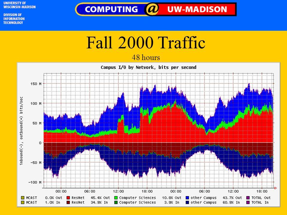 Fall 2000 Traffic 48 hours