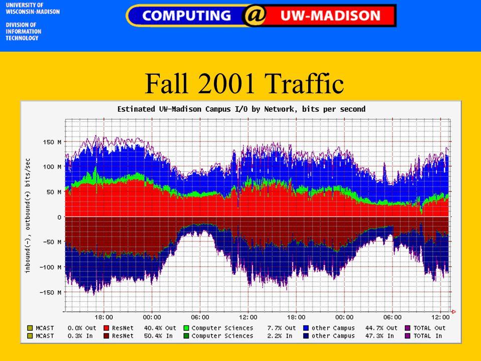 Fall 2001 Traffic