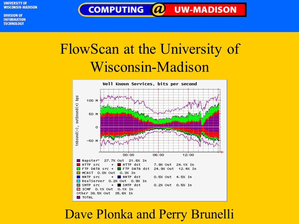 FlowScan at the University of Wisconsin-Madison Dave Plonka and Perry Brunelli