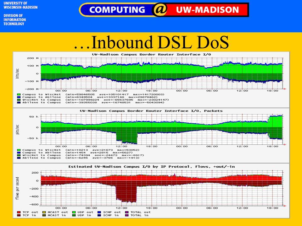 …Inbound DSL DoS