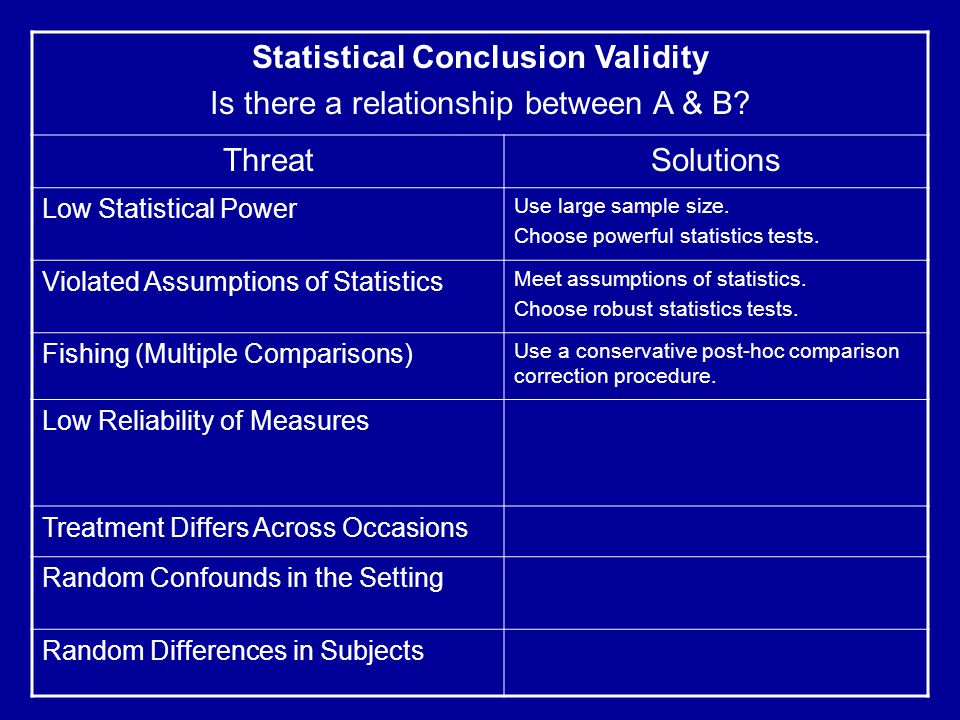 Statistical Conclusion Validity Is there a relationship between A & B.