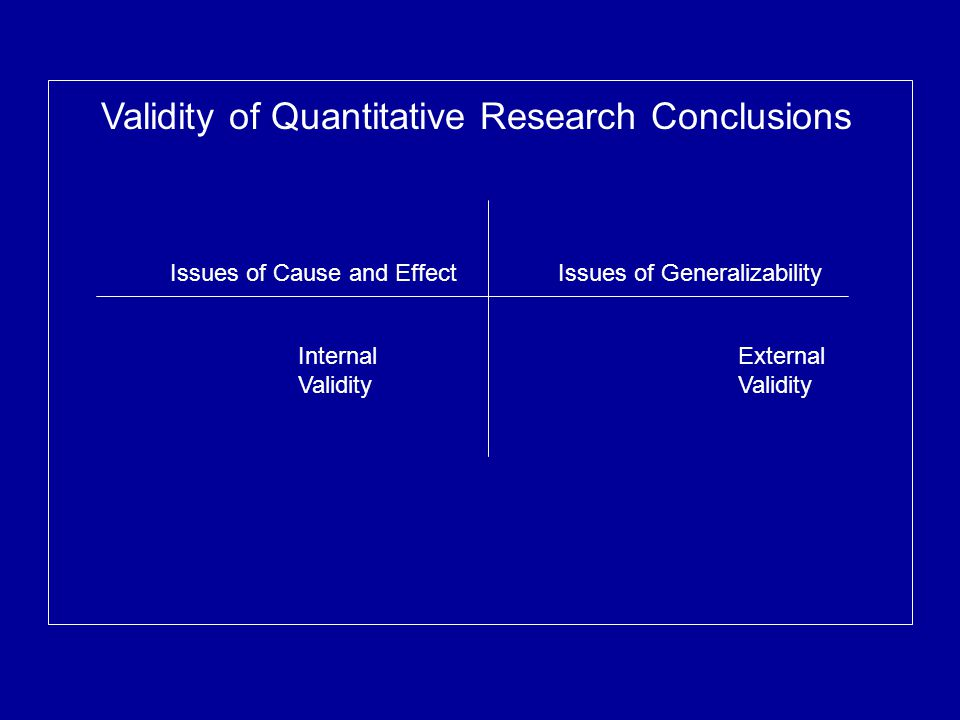 Issues of Cause and Effect Issues of Generalizability Validity of Quantitative Research Conclusions Internal Validity External Validity
