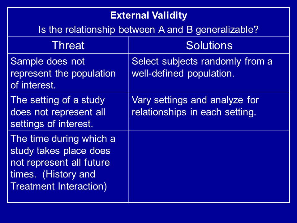 External Validity Is the relationship between A and B generalizable.